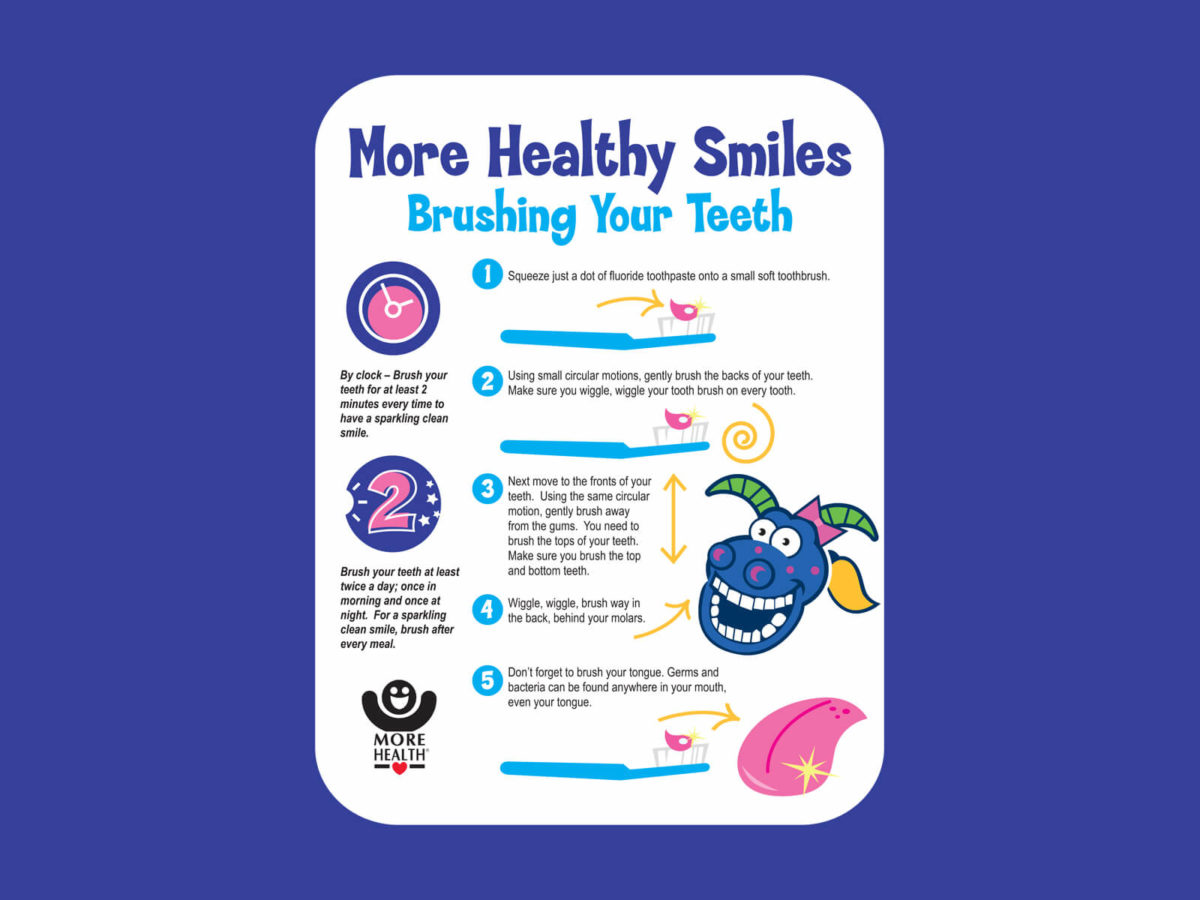 More Healthy Smiles - Brushing Instruction Sheet (PDF)